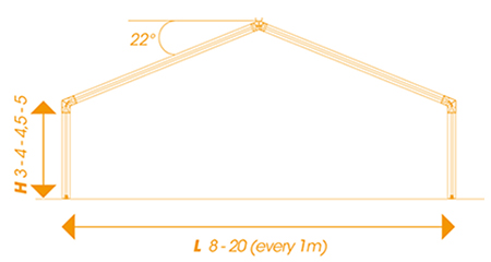 Frisomat go series roof sloop 22°